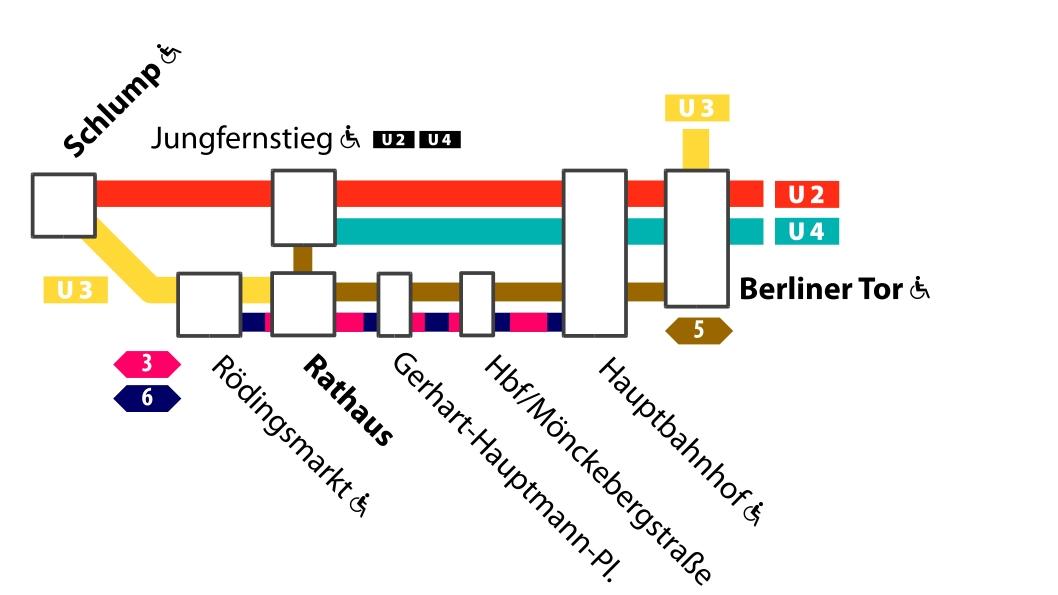 U3-Sperrung RA-BT